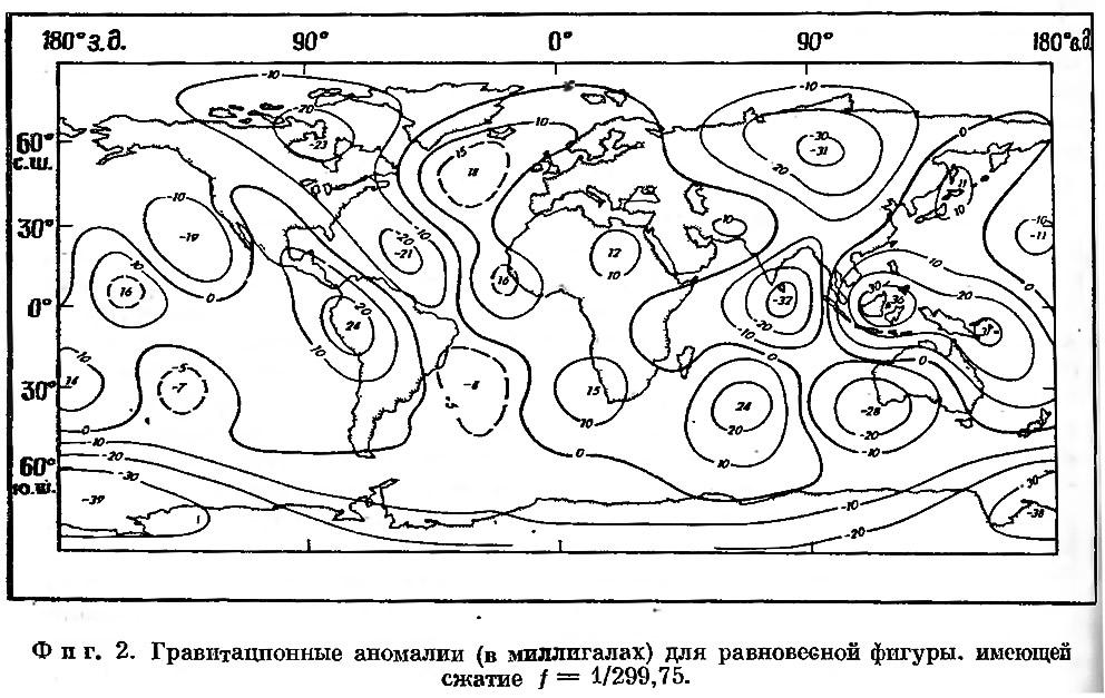 Фиг. 2. Гравитационные аномалии для равновесной фигуры