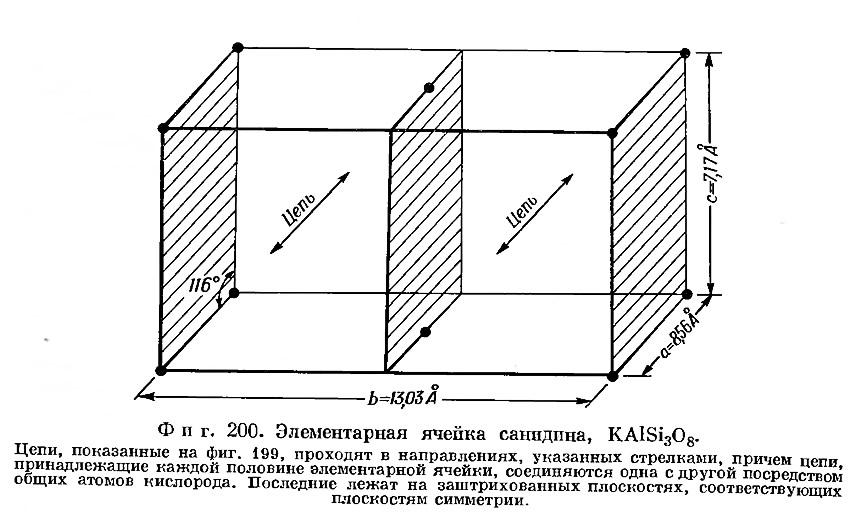 Фиг. 200. Элементарная ячейка санидина