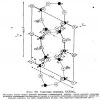 Фиг. 201. Структура санидина