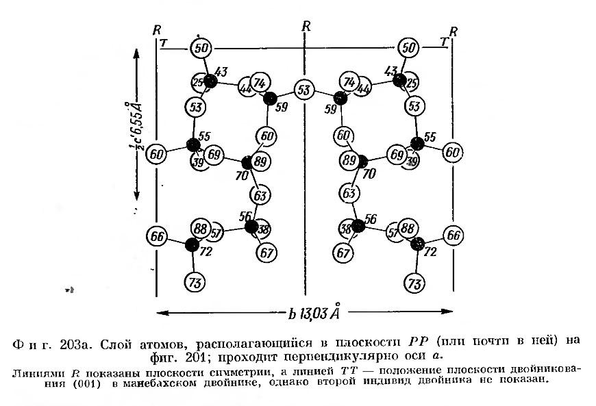 Фиг. 203 а. Слой атомов, располагающийся в плоскости РР