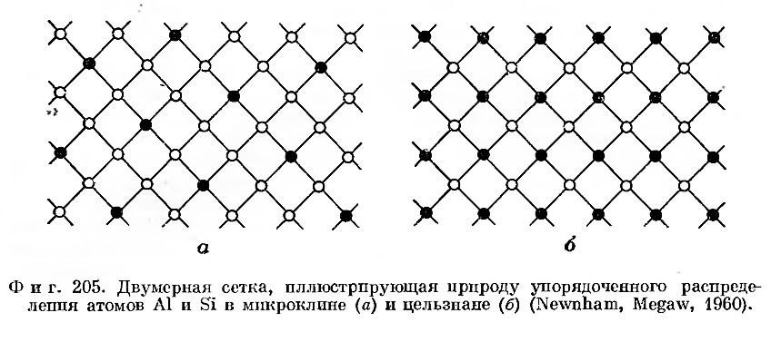 Фиг. 205. Двумерная сетка, иллюстрирующая природу упорядоченного распределения атомов