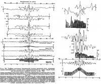 Фиг. 20а. Профили остаточного (аномального) полного магнитного поля
