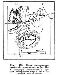 Фиг. 20б. Схема расположения профилей, приведенных на фиг. 20а