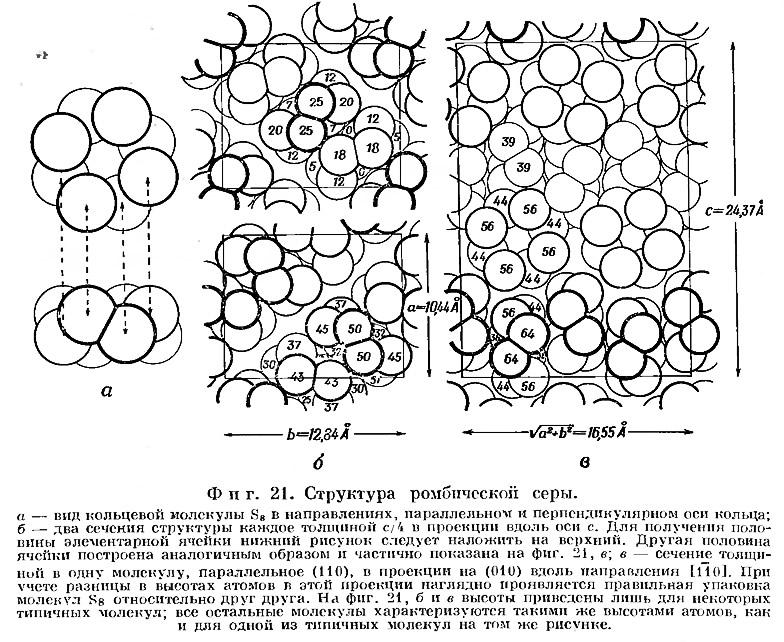 Фиг. 21. Структура ромбической серы