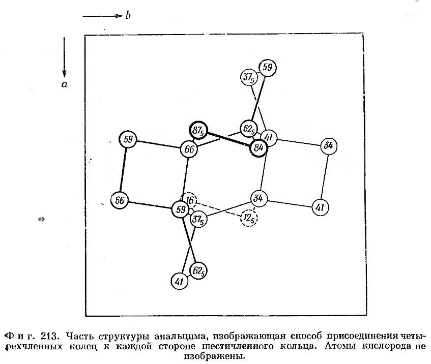 Фиг. 213. Часть структуры анальцима