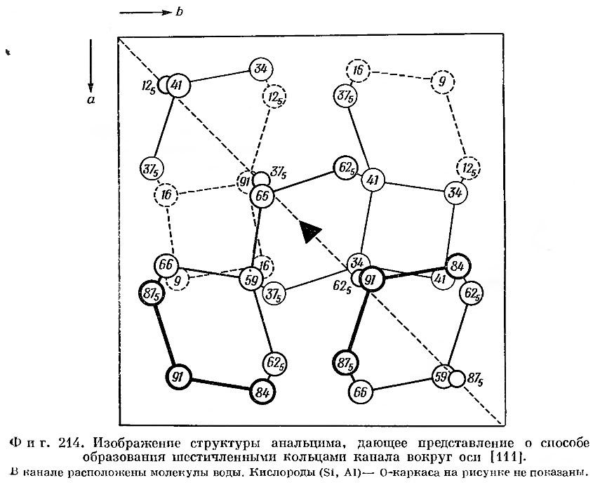 Фиг. 214. Изображение структуры анальцима