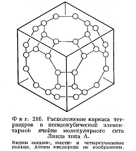 Фиг. 216. Расположение каркаса тетраэдров в псевдокубической элементарной ячейке