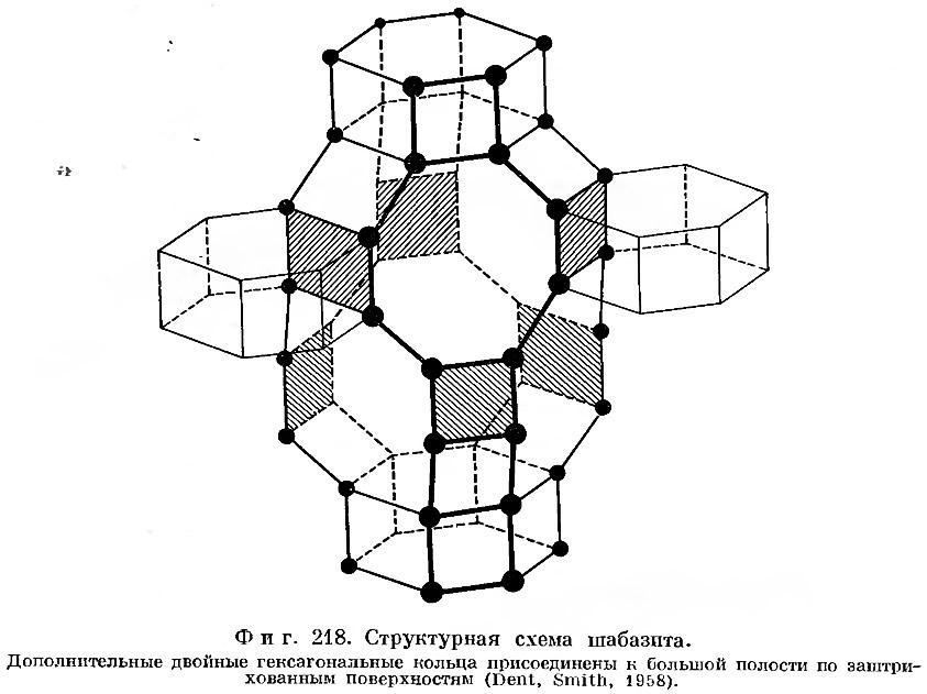 Фиг. 218. Структурная схема шабазита