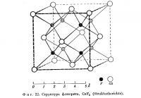 Фиг. 22. Структура флюорита