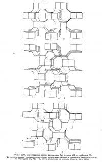 Фиг. 220. Структурные схемы гмелинита, левина и шабазита