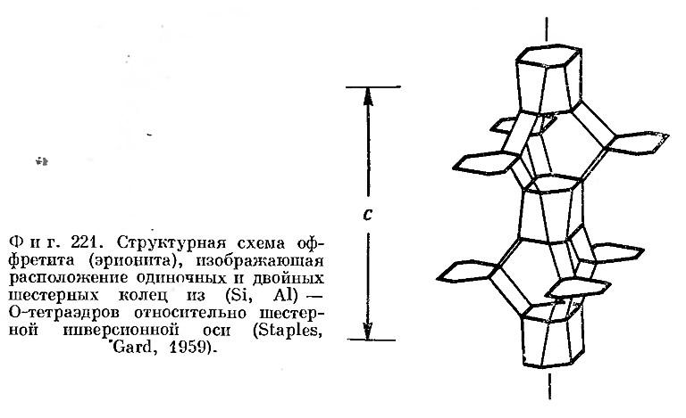 Фиг. 221. Структурная схема оффретита (эрионита)