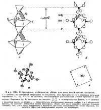 Фиг. 222. Структурные особенности, общие для всех волокнистых цеолитов