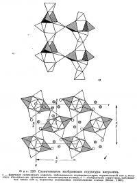 Фиг. 226. Схематическое изображение структуры натролита