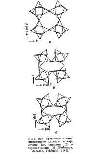 Фиг. 227. Сравнение алюмосиликатного каркаса в гармотоме, санидине и парацельзиане