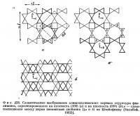 Фиг. 228. Схематическое изображение алюмосиликатного каркаса структуры филлипсита