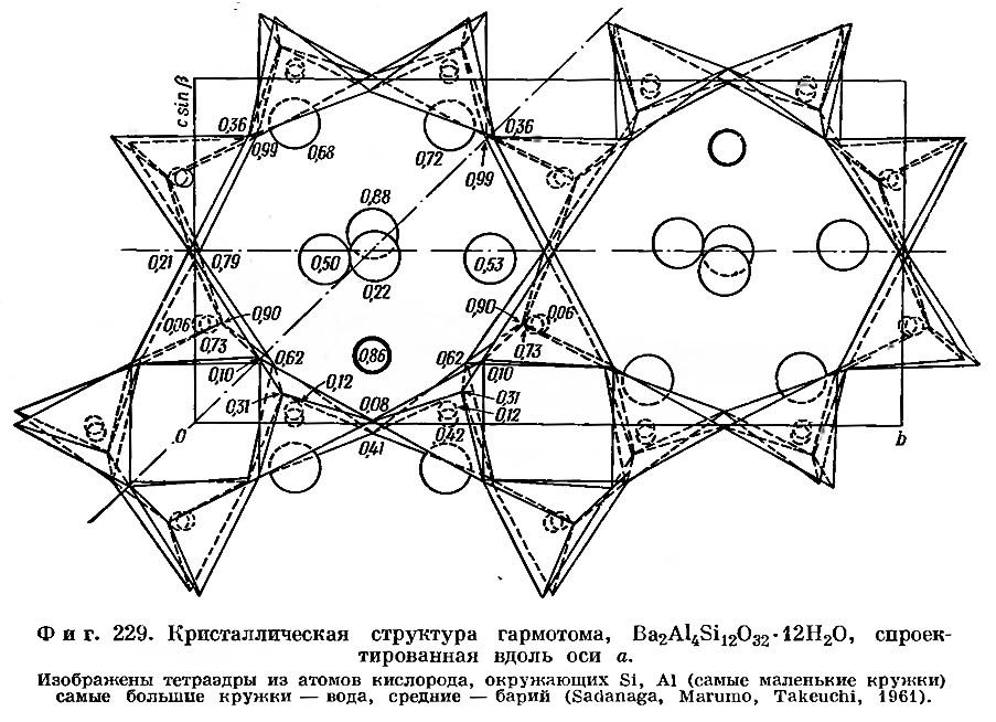 Фиг. 229. Кристаллическая структура гармотома