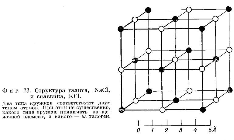 Фиг. 23. Структура галита