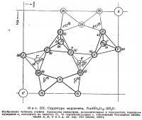 Фиг. 231. Структура морденита