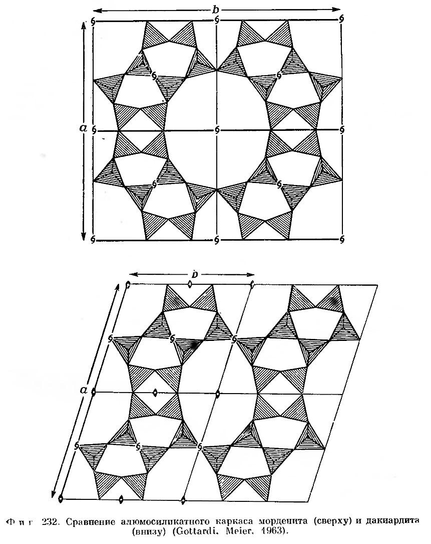 Фиг. 232. Сравнение алюмосиликатного каркаса морденита и дакиардита