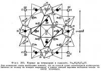 Фиг. 233. Каркас из тетраэдров в содалите