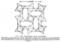 Фиг. 235. Структурная схема скаполитов