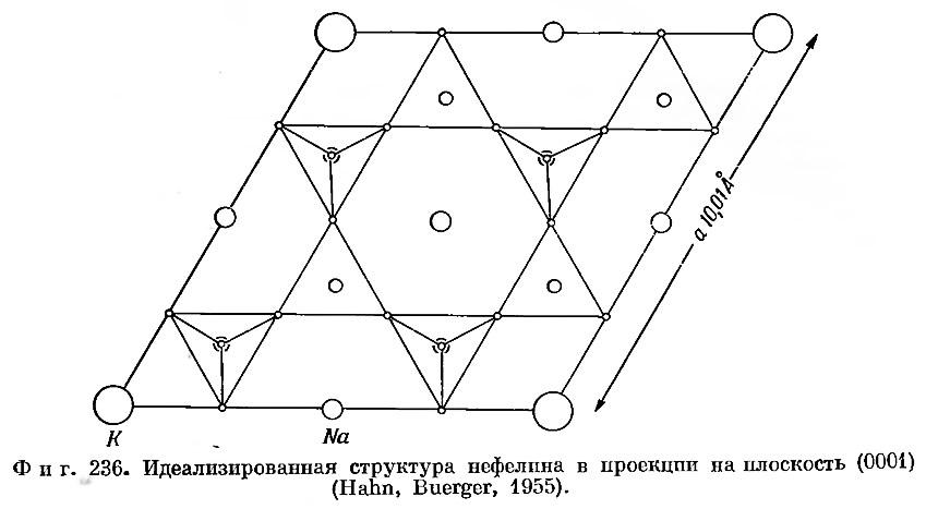 Фиг. 236. Идеализированная структура нефелина в проекции на плоскость (0001)