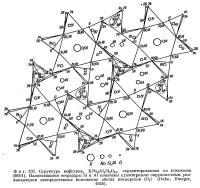 Фиг. 237. Структура нефелина