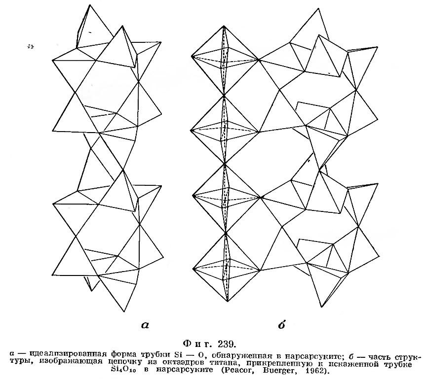 Фиг. 239.  Идеализированная форма трубки Si—О