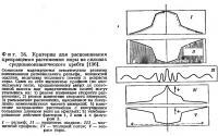 Фиг. 24. Критерии для распознавания прекращения растяжения коры на склонах