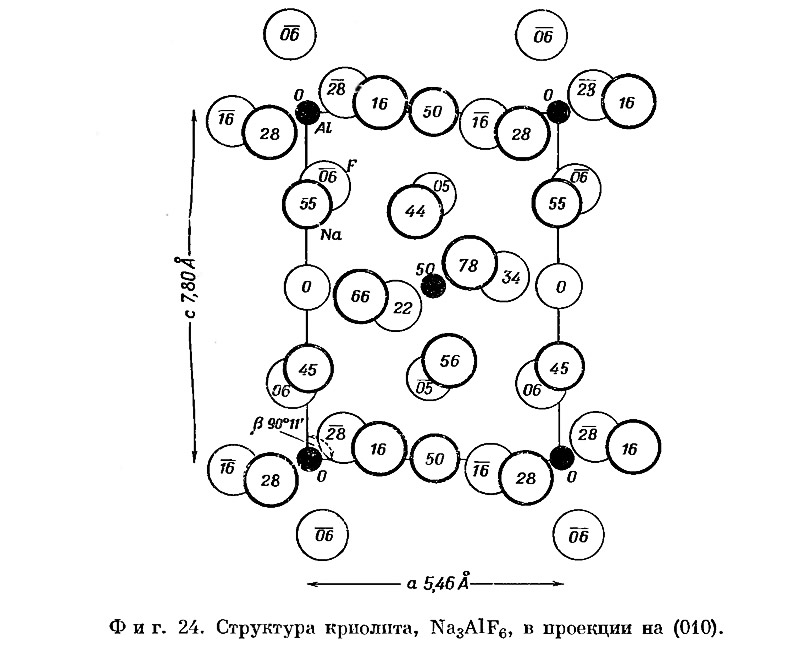 Фиг. 24. Структура криолита в проекции