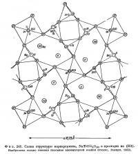 Фиг. 240. Схема структуры нарсарсукита