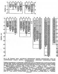 Фиг. 26. Разрезы коры, полученные сейсмическим методом преломленных волн