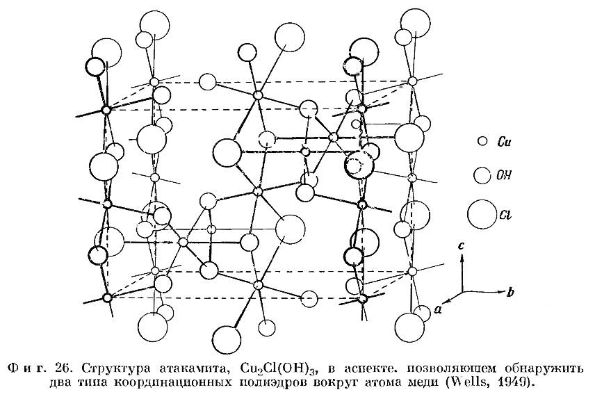 Фиг. 26. Структура атакамита