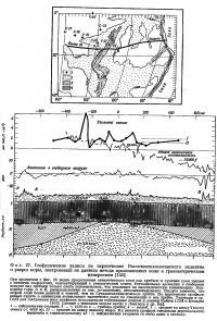 Фиг. 27. Геофизические записи по пересечению Восточнотихоокеанского поднятия