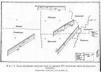 Фиг. 3. Блок-диаграмма строения коры по данным ТГС (восточная часть центрального участка)