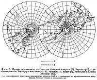 Фиг. 3. Кривые перемещения полюсов