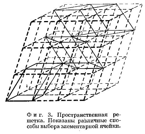 Фиг. 3. Пространственная решетка