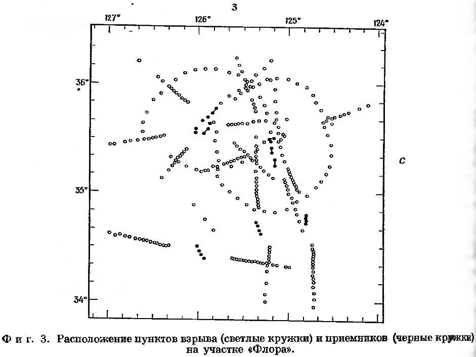 Фиг. 3. Расположение пунктов взрыва и приемников на участке «Флора»