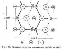 Фиг. 30. Проекция структуры штромейерита