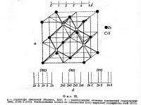 Фиг. 33.  Структура цинковой обманки