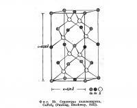 Фиг. 35. Структура халькопирита