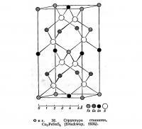 Фиг. 36. Структура станнина