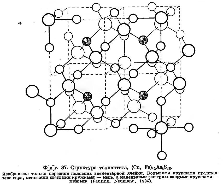 Фиг. 37. Структура теннантита