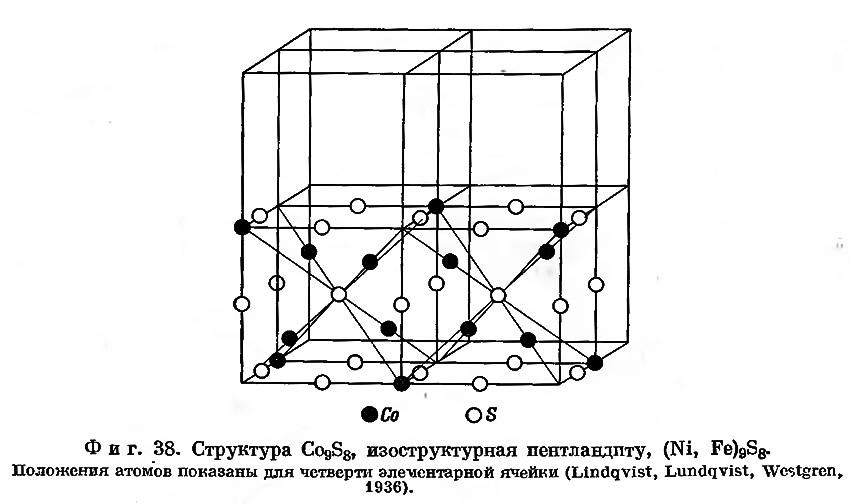 Фиг. 38. Структура Co<sub>9</sub>S<sub>8</sub>