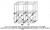Фиг. 38. Структура Co9S8