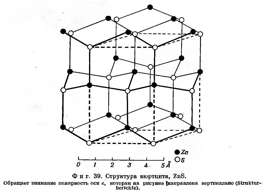 Фиг. 39. Структура вюртцита