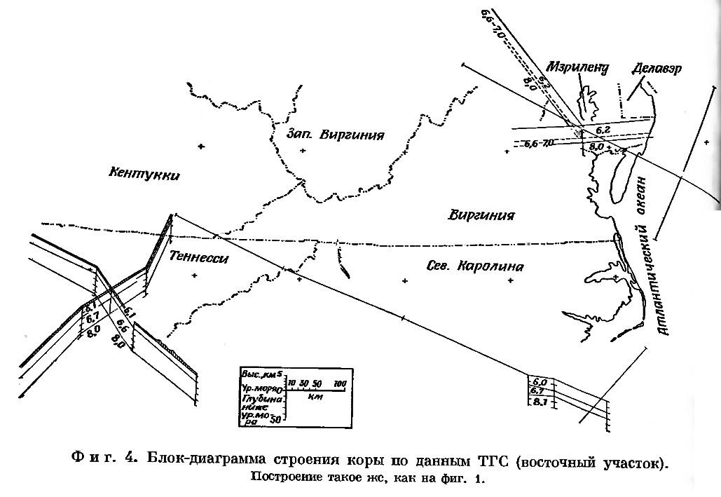Фиг. 4. Блок-диаграмма строения коры по данным ТГС (восточный участок)