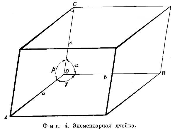 Фиг. 4. Элементарная ячейка