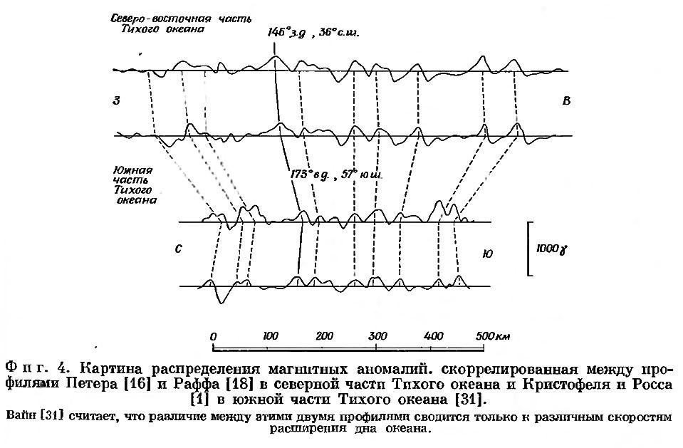 Фиг. 4. Картина распределения магнитных аномалий