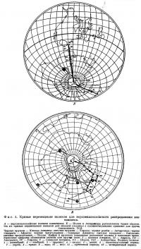 Фиг. 4. Кривые перемещения полюсов для верхнепалеозойского распределения континентов